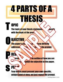 How to present your thesis statement